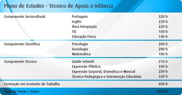 PlanoEstudos_Apoio_Infancia_596x281px
