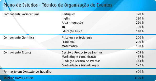 Plano_Estudos_Organizacao_Eventos_596x311px (1)