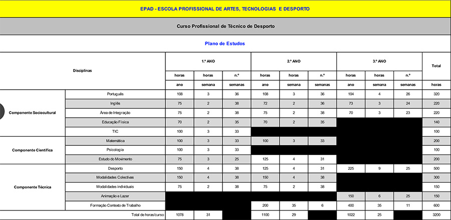 plano-de-estudos-tecnico-desporto